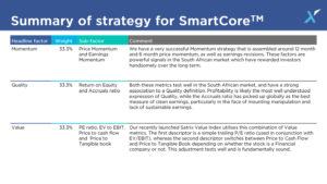 Summary of strategy for Smartcore